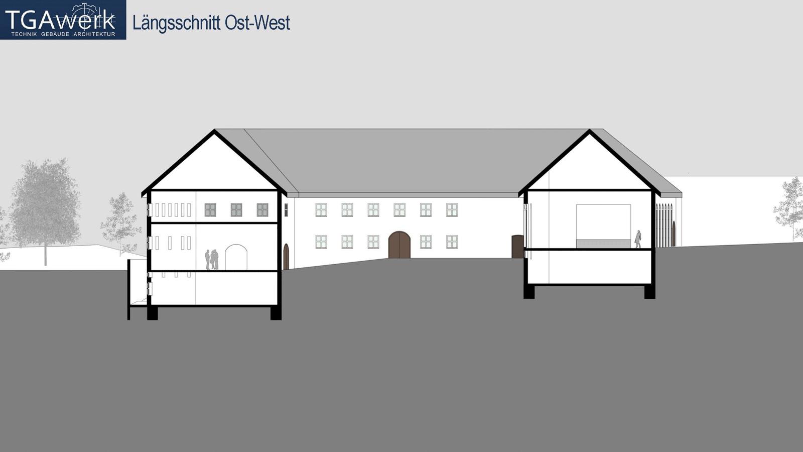 Längsschnitt Ost West
